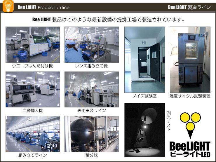 BeeLIGHT製造ラインの紹介画像。BeeLIGHT製品を製造している最新設備の提携工場の様子を複数枚の写真で解説。